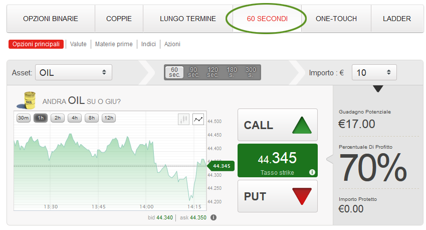 trading di opzioni binarie video da acquista bitcoin btc
