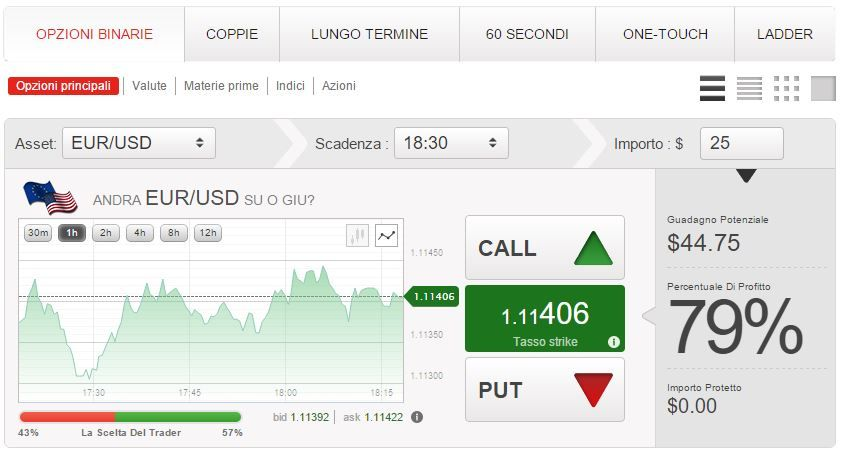 60+ Binary Option Europe images | binary, europe, touch math