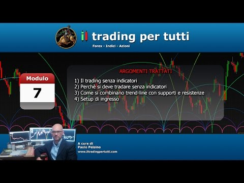 Che cos'è la strategia price action e come usarla nel tuo trading?