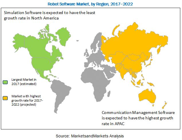 software per robot commerciali