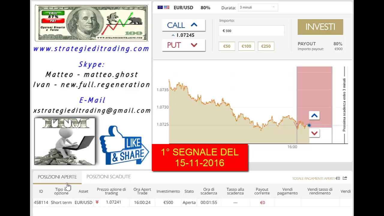 news trading video di strategia di opzioni binarie guadagnare bitcoin su Internet senza investimenti