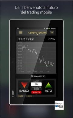 Scarica IQ Option per Mac OS, Windows, iOS, Android