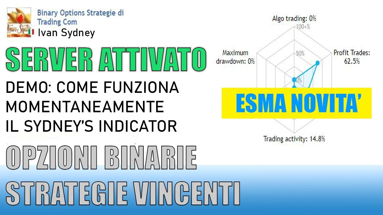 strategie per il trading di opzioni binarie video segreti commerciali intraday di maestria